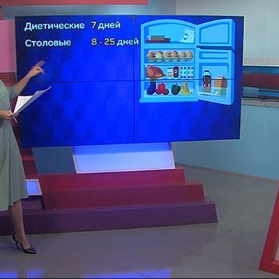 Православный мир готовится к Пасхе: как правильно выбрать продукты к праздничному столу