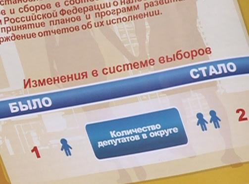 Выборы в Переславле. Итоги