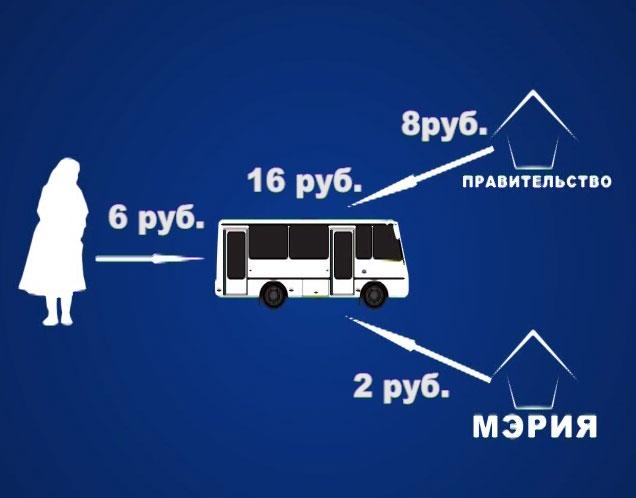 Покатал на угнанном автобусе
