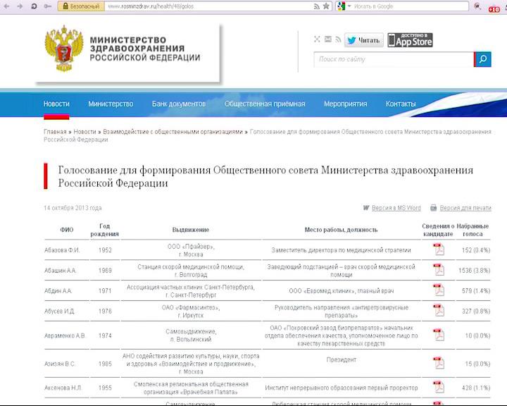 Ярославцы могут попасть в общественный совет при Минздраве России