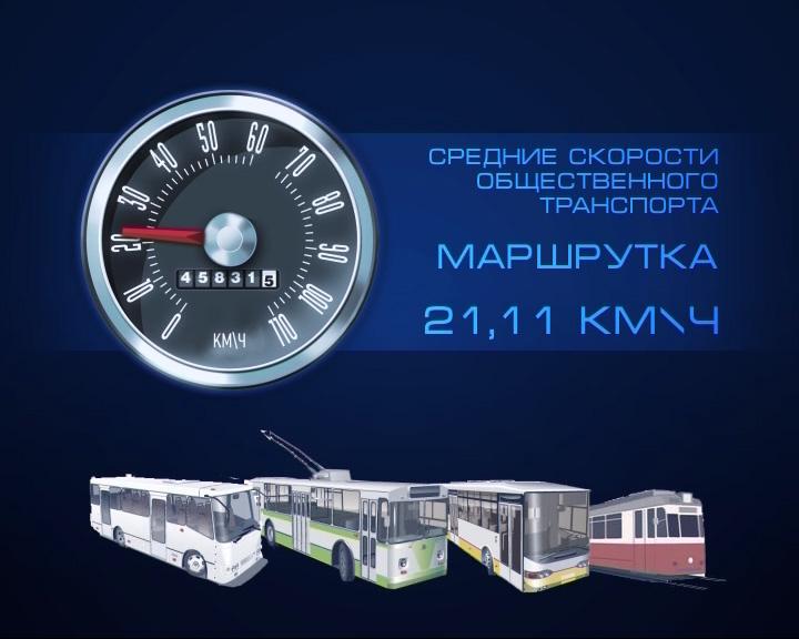Городской транспорт ходит очень медленно