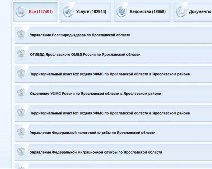 Ярославская область - одна из наименее коррумпированных в стране в сфере госзакупок
