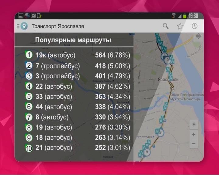 В приложении чаще интересуются автобусом 19К