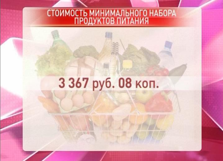 В Ярославской области подешевели продукты