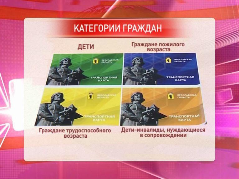 Как оформить транспортную карту в Ярославской области