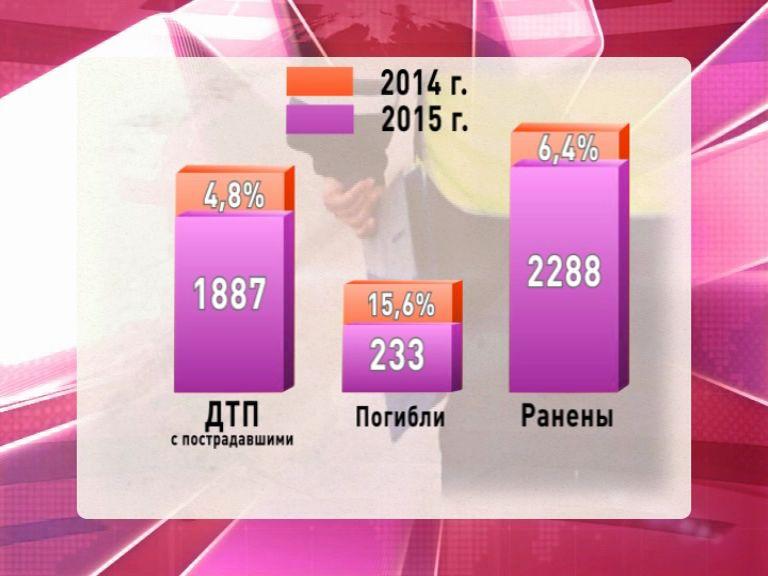 Статистика аварий в Ярославской области улучшается