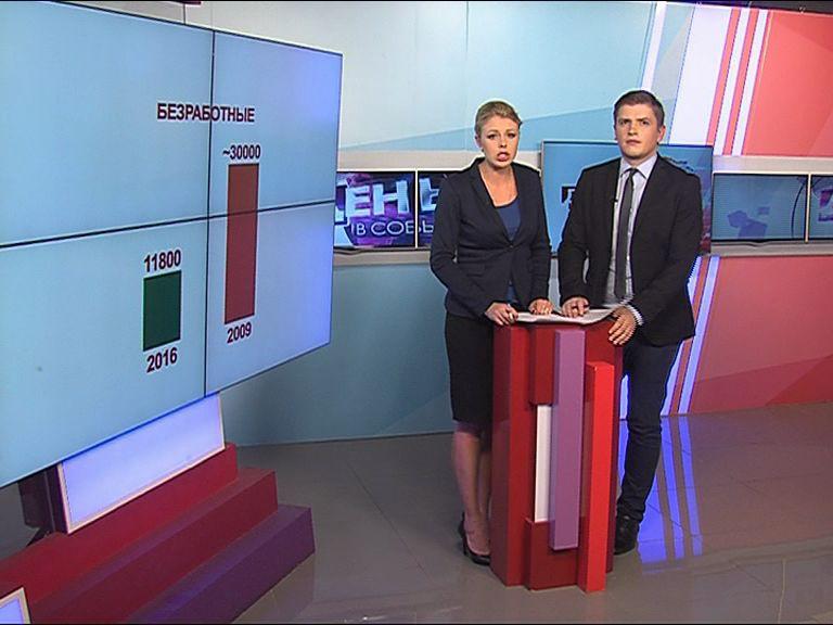 Ярославская область занимает 5 место в ЦФО по уровню занятости