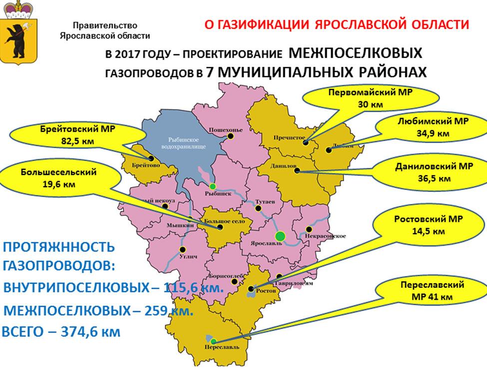 Через несколько лет газ придет во все районы Ярославской области