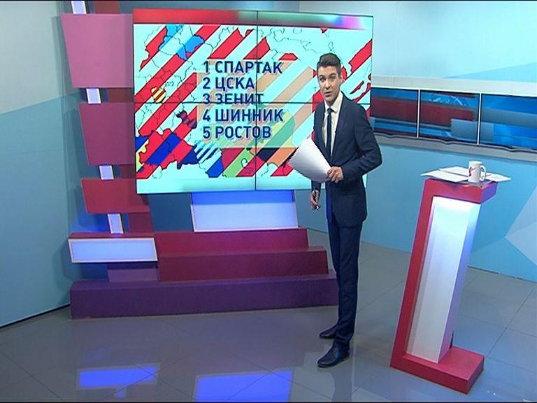 Исследование: за какие футбольные клубы болеют ярославцы