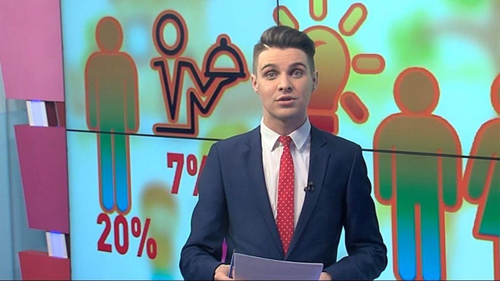 Кто глава семьи, каков риск разрушения брака: исследование Всероссийского центра изучения общественного мнения
