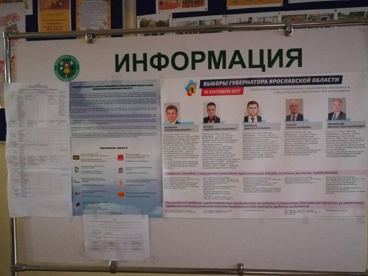 Экзитполы: Назван безоговорочный лидер выборов губернатора Ярославской области