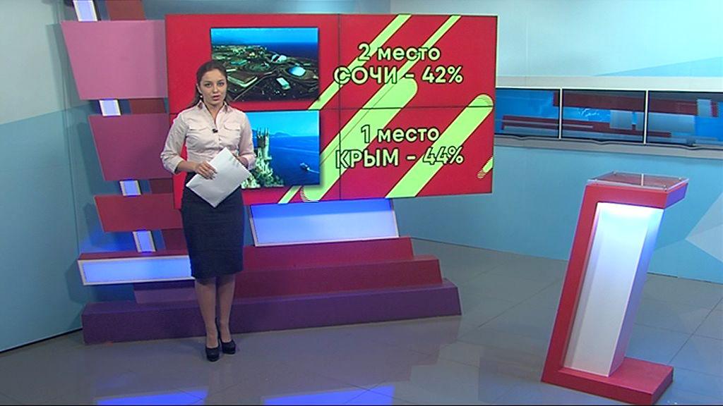 Куда россияне планируют отправиться отдыхать: ТОП самых популярных мест страны