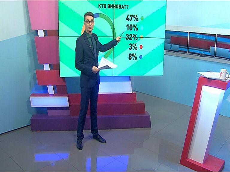 Что думают ярославцы о недопуске России на Олимпиаду?