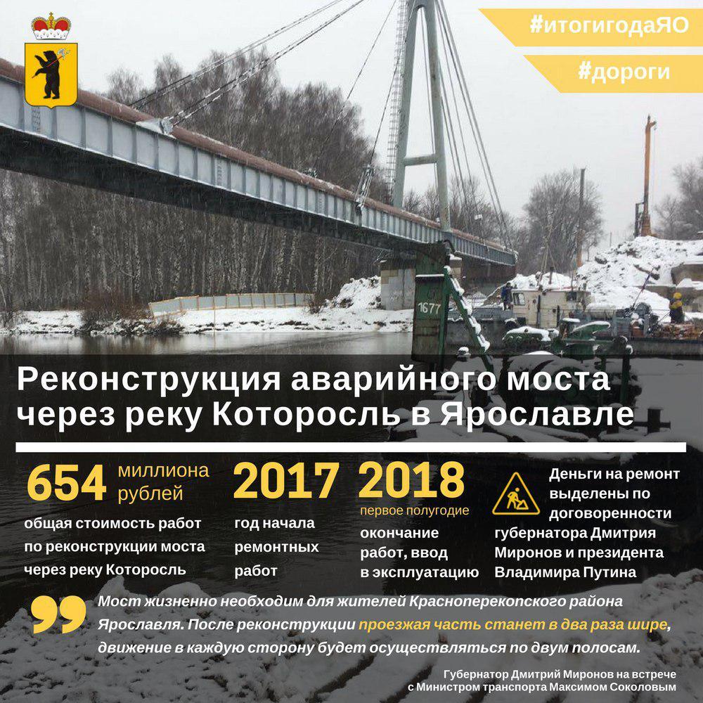 Строительство нового моста через Которосль: все подробности проекта