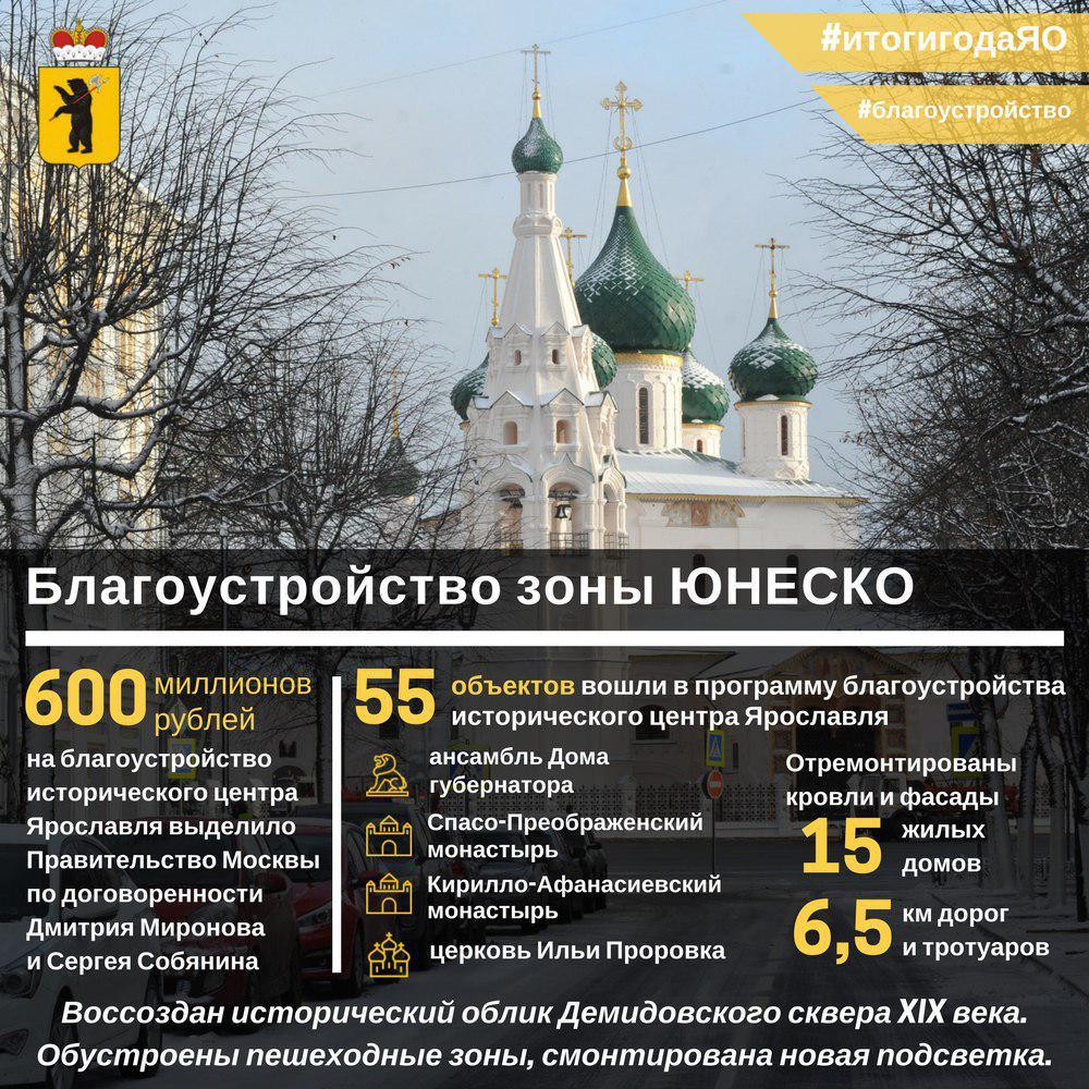 Как изменилась зона ЮНЕСКО в Ярославле: инфографика