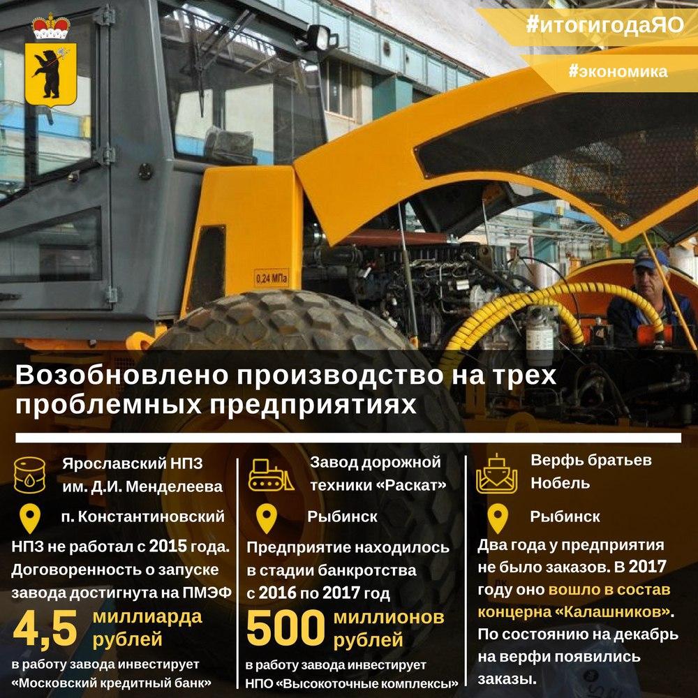 Новый вектор в развитии: какие предприятия Ярославской области возродились