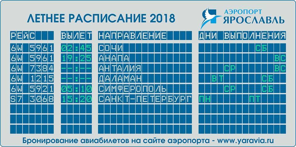 Аэропорт «Ярославль» анонсировал полеты в Анталью и Даламан: куда еще можно будет улететь из столицы «Золотого кольца» в 2018 году