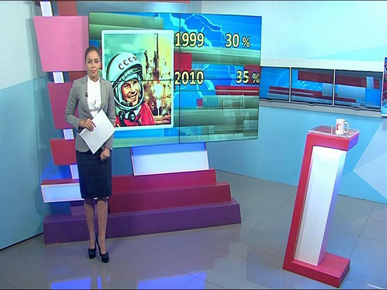Кумиры XX века: кто до сих пор остается для россиян примером для подражания?