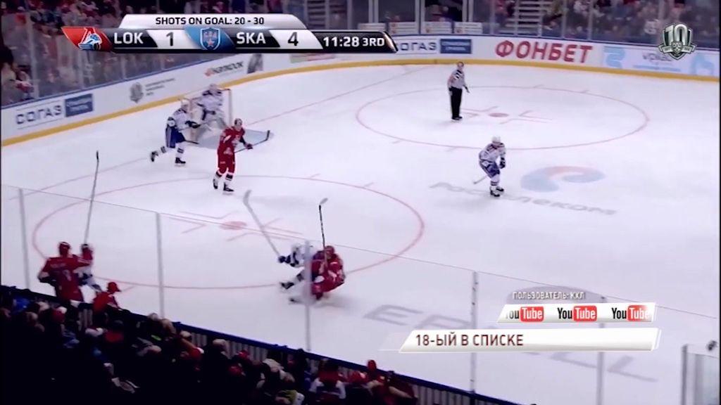 Григорий Денисенко вошел в двадцатку лучших игроков на предстоящем драфте НХЛ