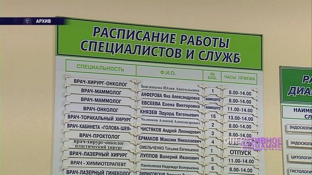 Два ярославских врача-онколога получили сроки за мошенничество с льготными лекарствами