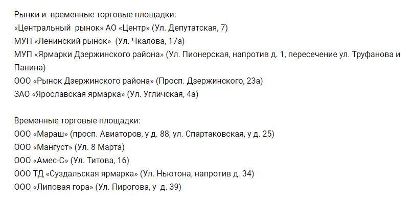 Ярославцы смогут купить живые елки уже в эти выходные: адреса базаров