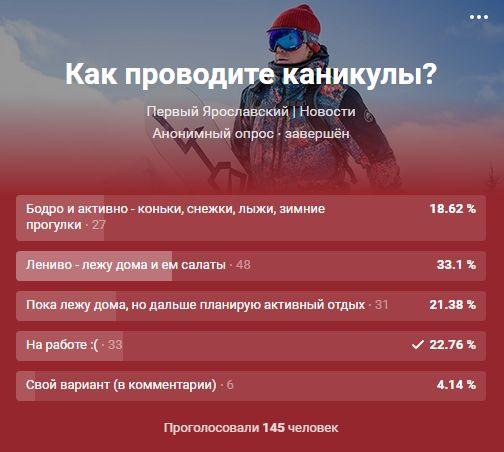 ОПРОС: Ярославцы предпочитают проводить новогодние выходные дома на диване