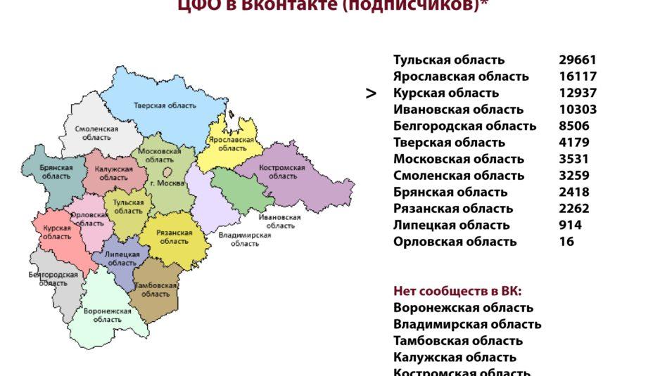 Паблик правительства Ярославский – один из лидеров в ЦФО