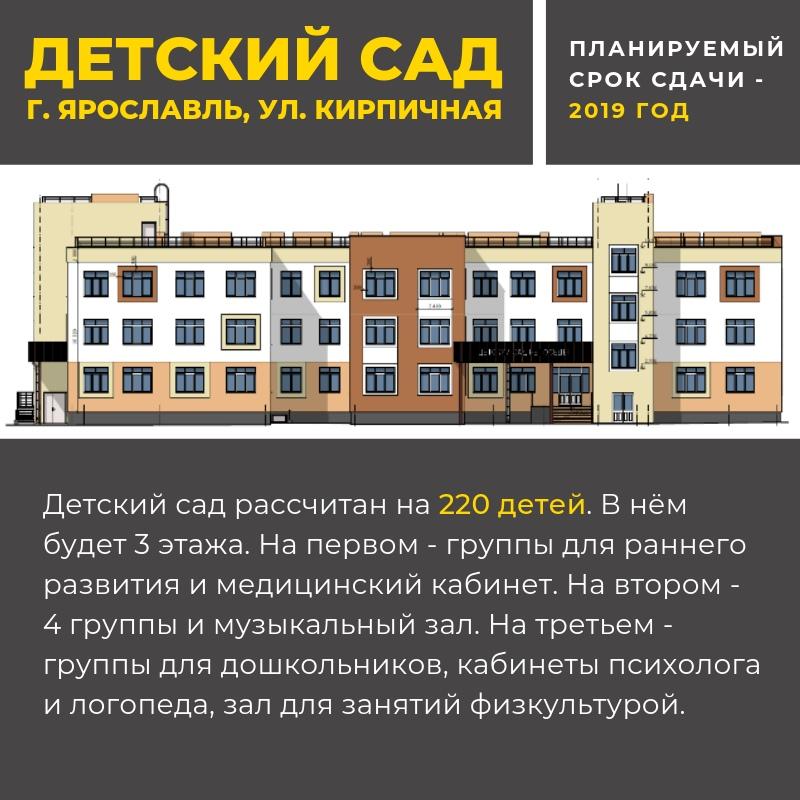 Дмитрий Миронов: «Приступим к строительству еще одного садика в Ярославле»