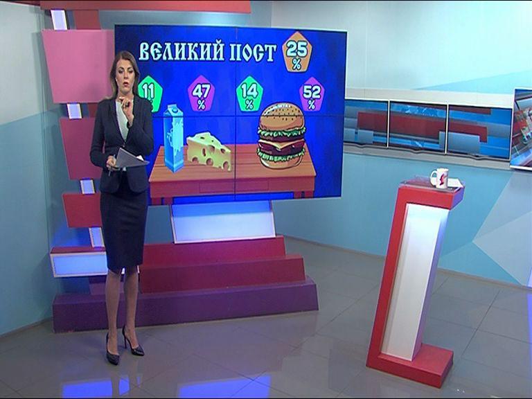 Великий пост: много ли ярославцев, ограничивших себя в пище