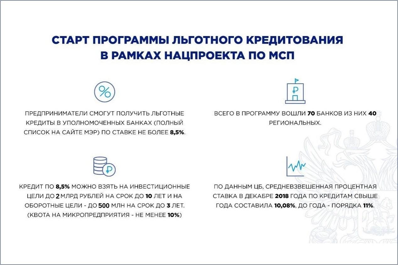 В Ярославском регионе стартовала федеральная программа льготного кредитования для малого и среднего бизнеса