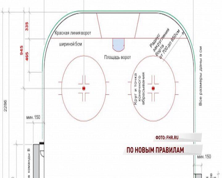 КХЛ внесла несколько новшеств в регламент на предстоящий сезон