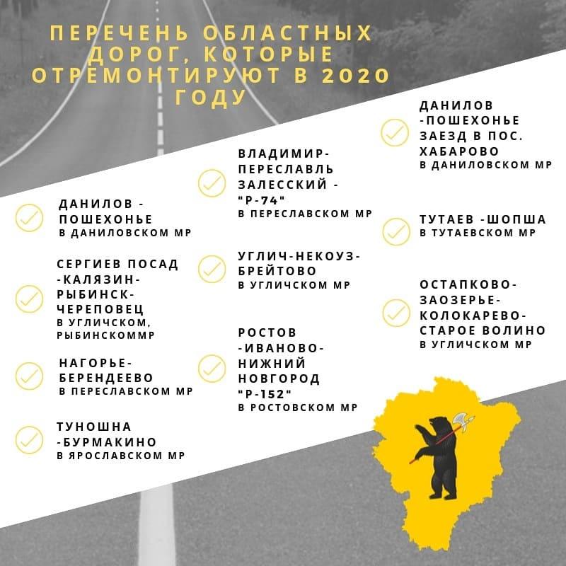 Дмитрий Миронов назвал областные дороги, которые отремонтируют в следующем году