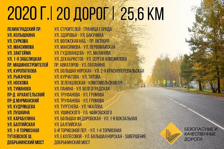 Названы дороги, которые отремонтируют в Ярославле