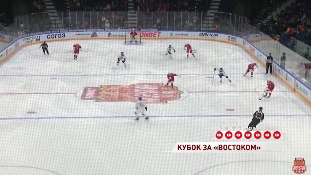 Два игрока «Локо» приняли участие в «Кубке Вызова» МХЛ