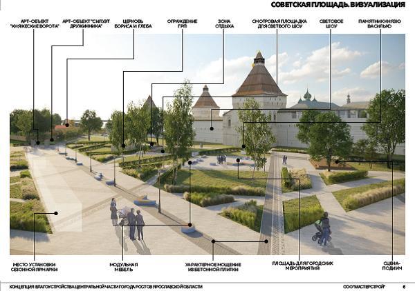 Семь городов Ярославской области претендуют на гранты федерального конкурса по созданию комфортной среды