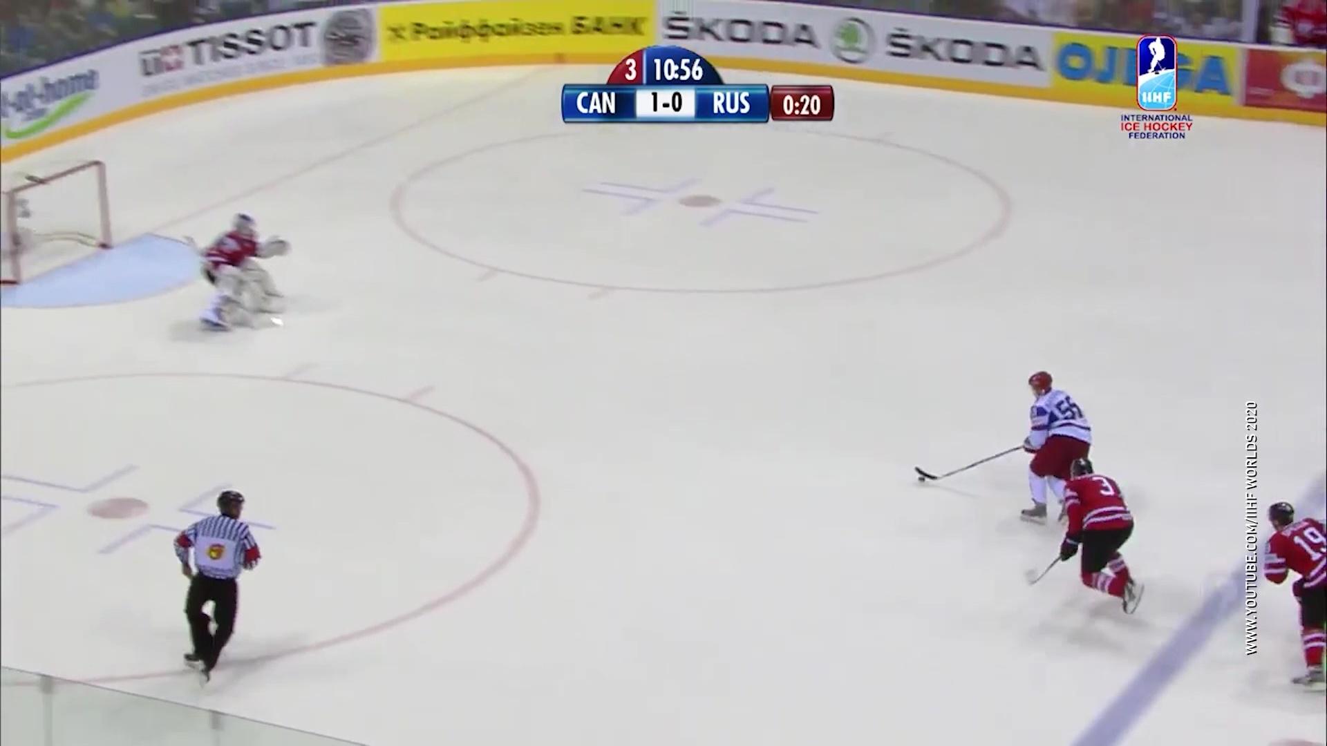 Международная федерация хоккея утвердила состав групп на чемпионат мира - 2021