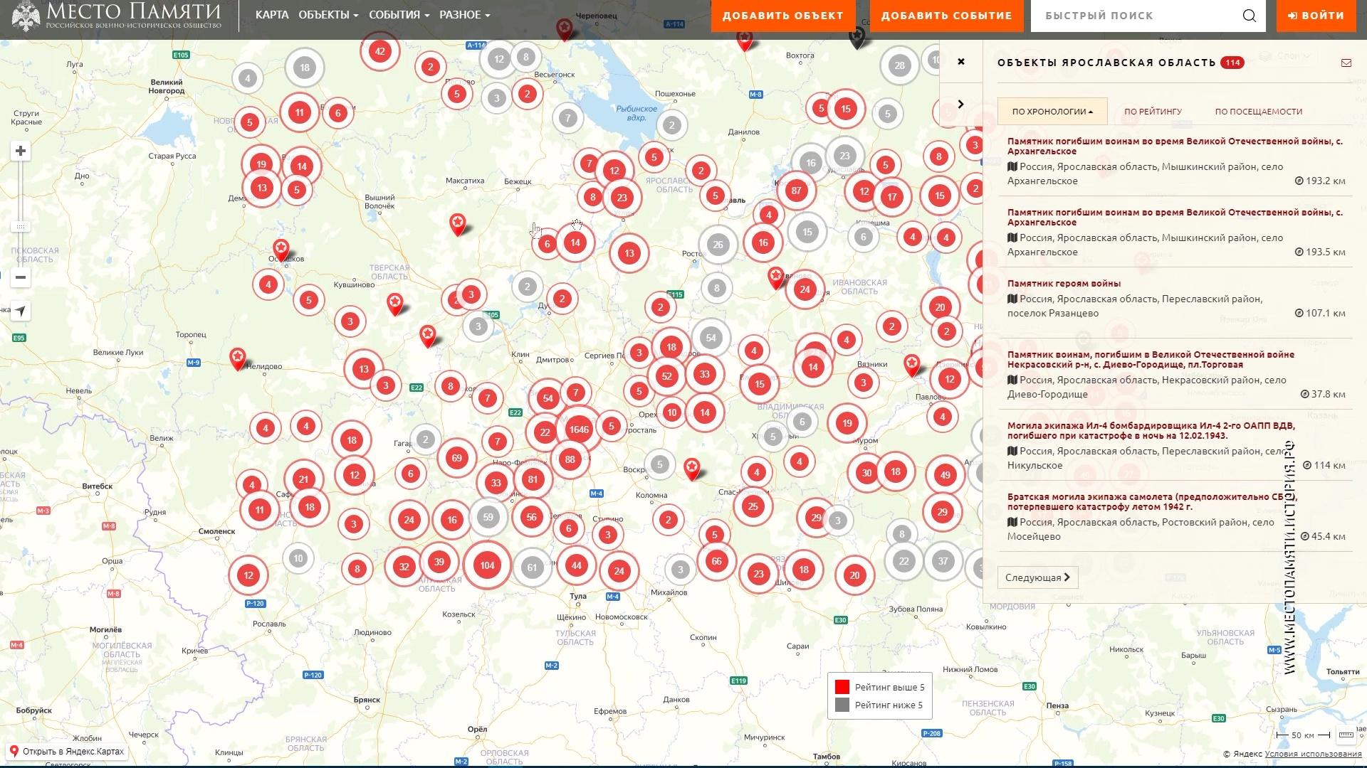 114 ярославских военных мемориалов попали во всероссийский проект «Место памяти»