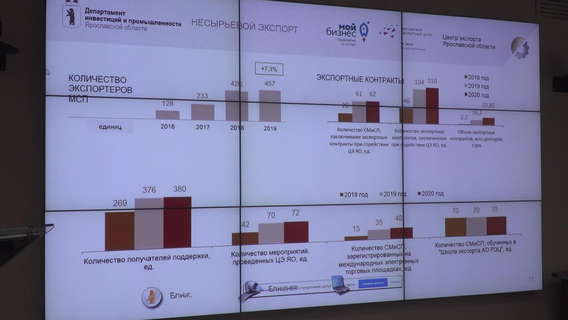 Без ЧС и аварий: в правительстве Ярославской области обсудили итоги отопительного сезона