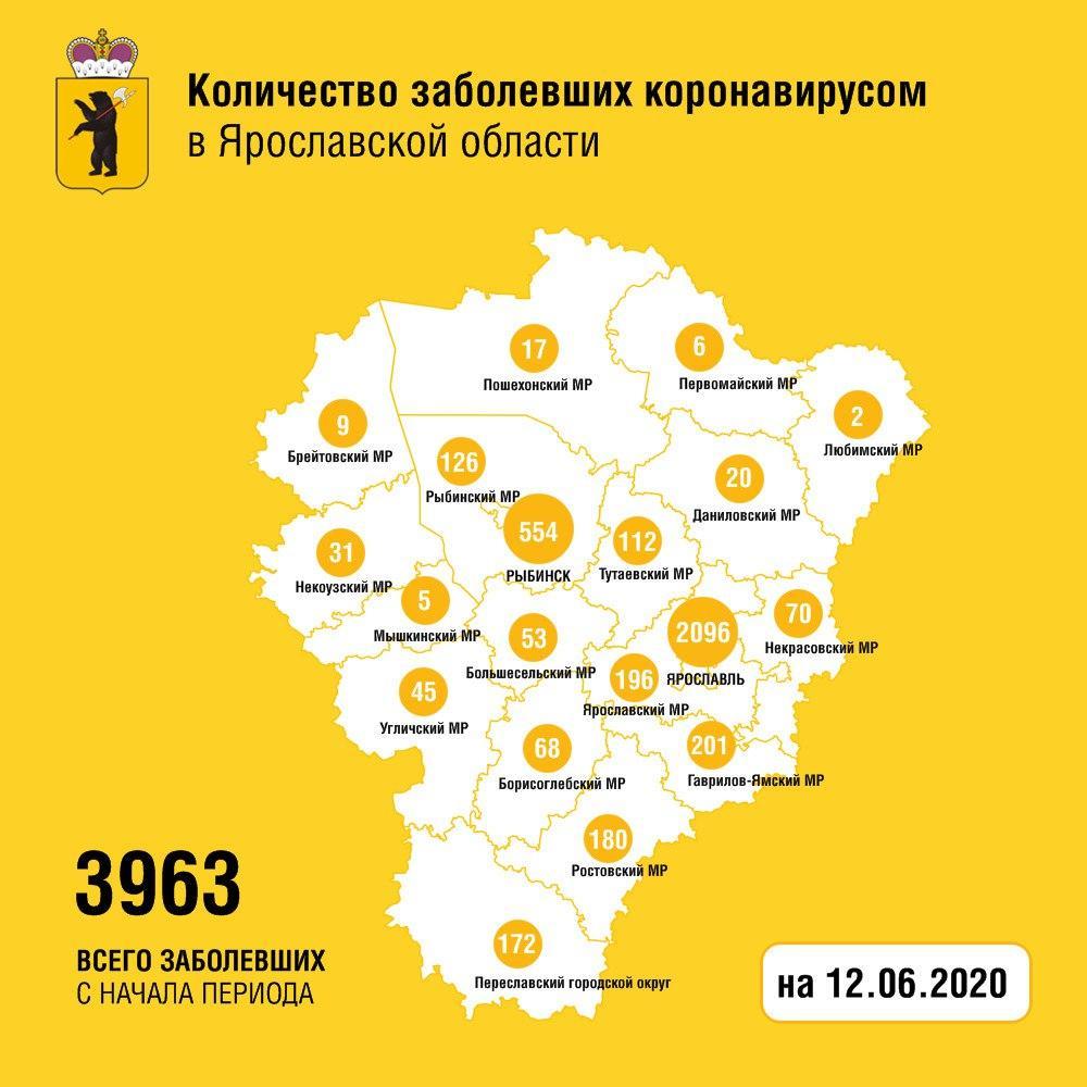 От коронавируса в Ярославской области вылечились еще 109 жителей региона