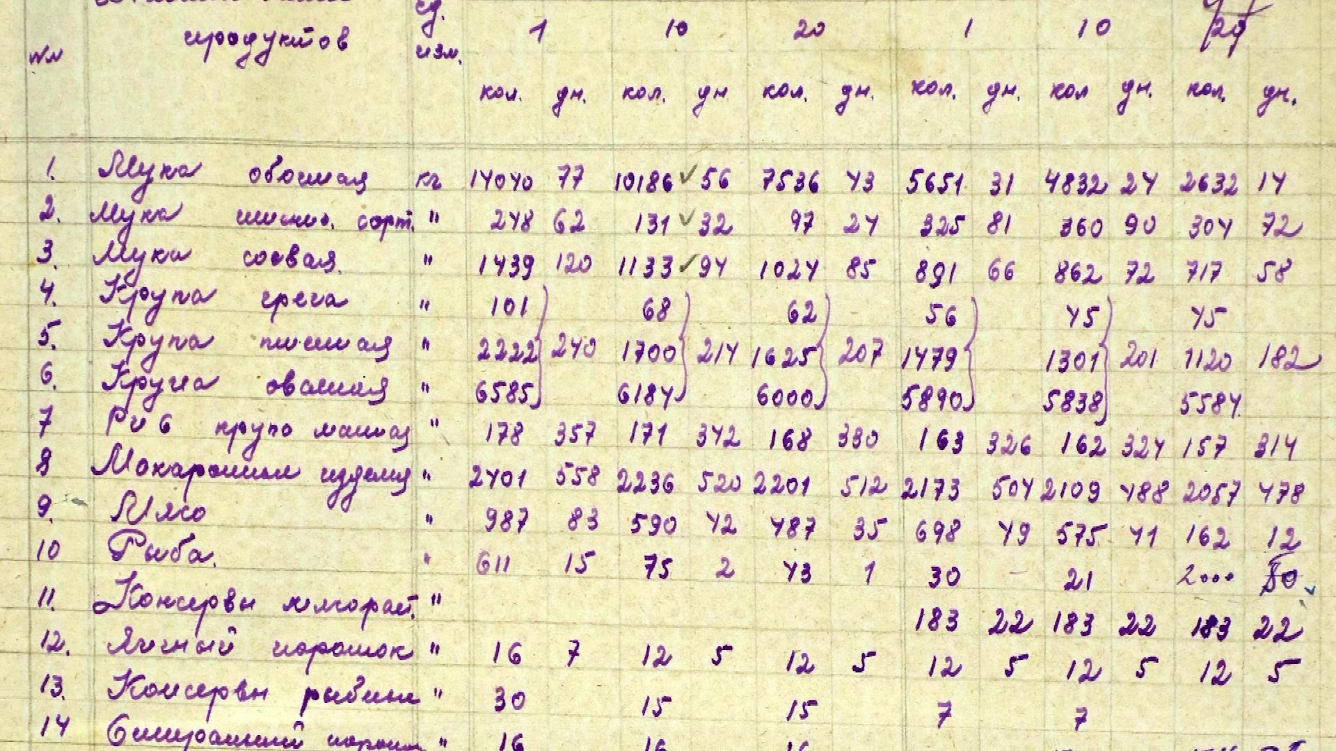 Архивисты рассекретили документы о проживании немецких военнопленных в регионе в 1946-48 годах