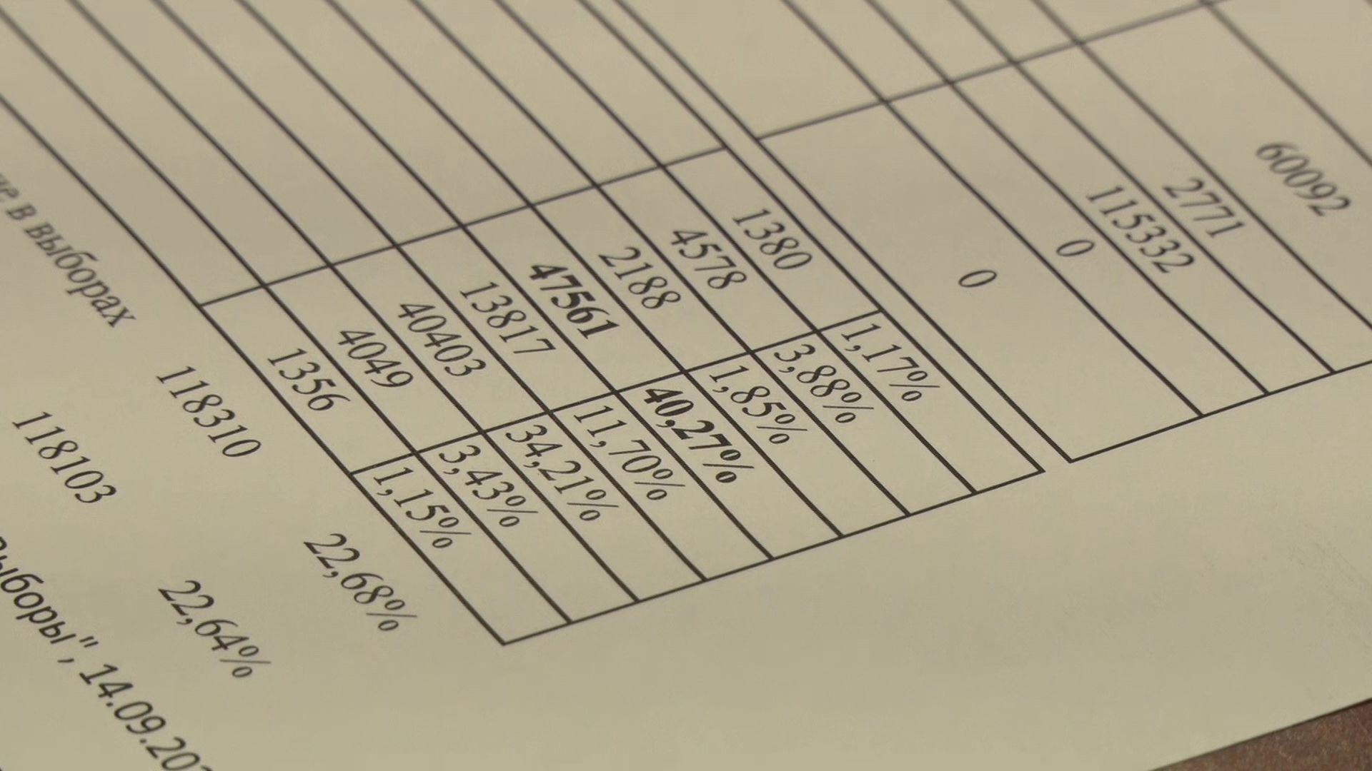 Ни один из участников выборной гонки не набрал менее одного процента голосов