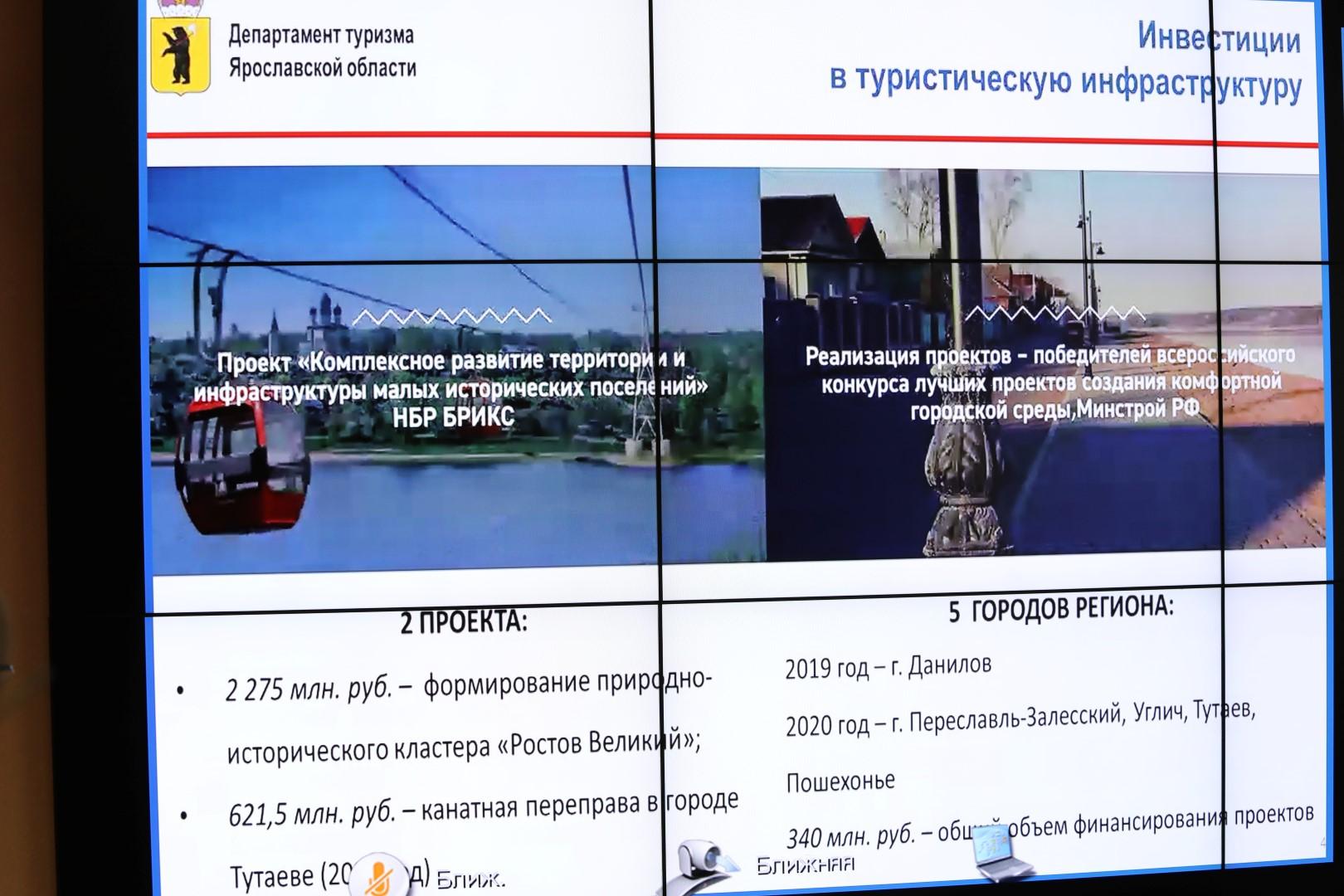 В Ярославской области за восемь месяцев побывали более миллиона туристов