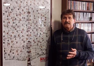 Председатель комиссии Общественной палаты Ярославской области: «Это один из праздников-долгожителей нашей России»