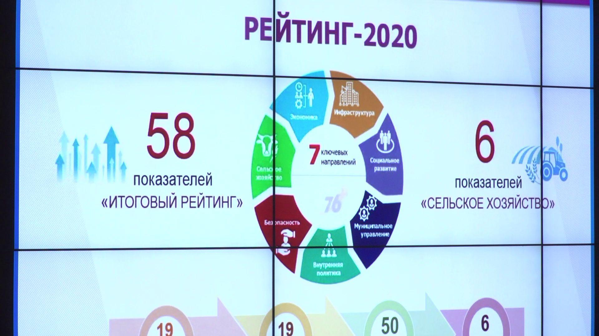 Гаврилов-Ямский район получит 20 миллионов рублей на развитие территории