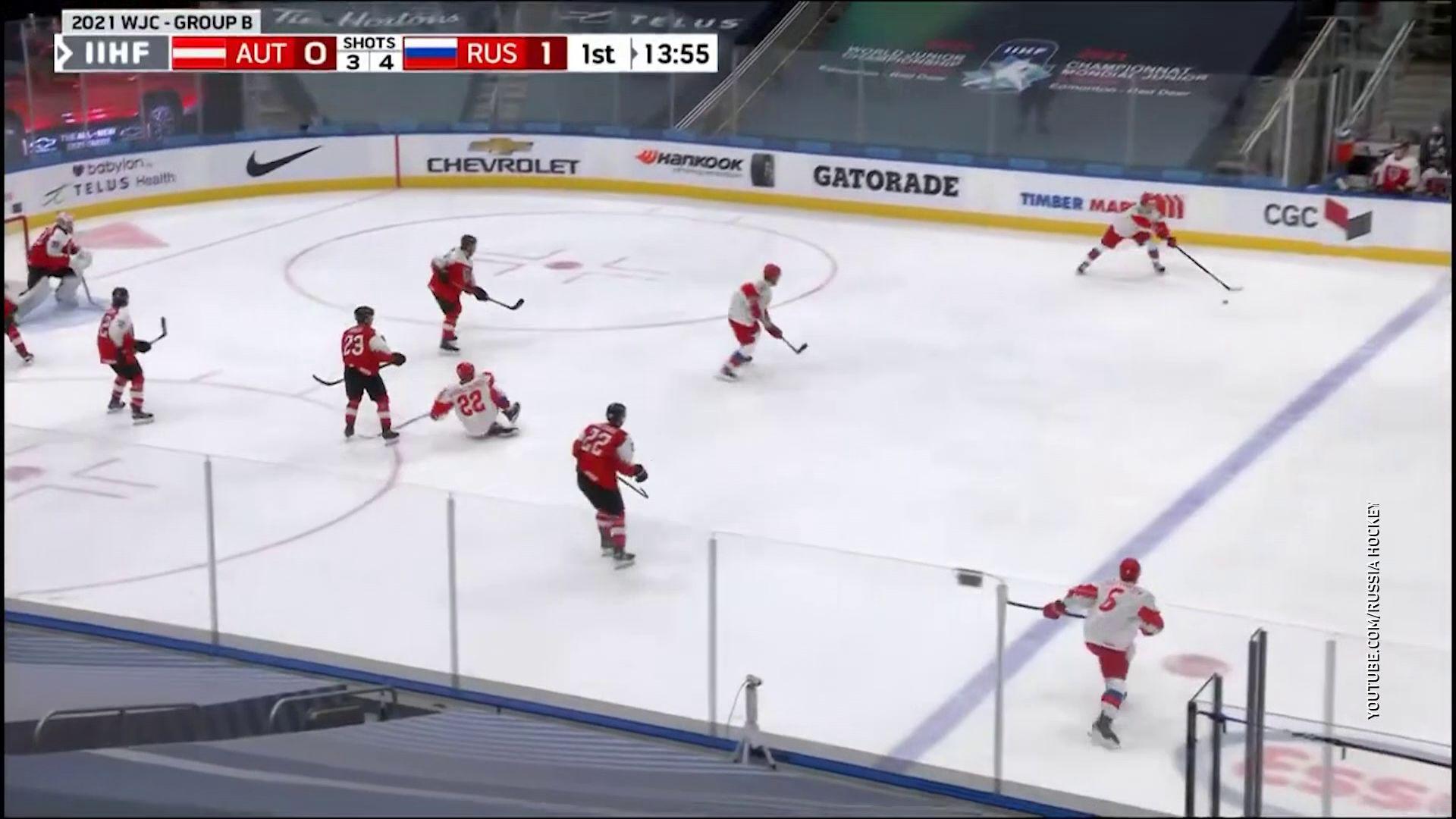 Молодежная сборная России по хоккею обыграла Австрию