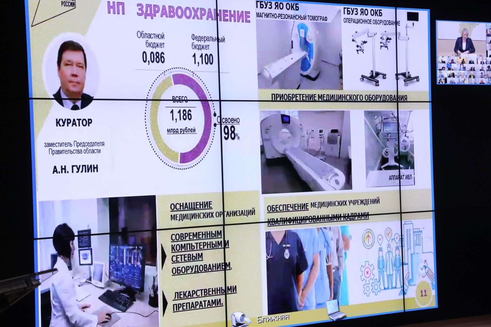 Дмитрий Миронов: в 2020-м Ярославская область завоевала второе место среди регионов ЦФО