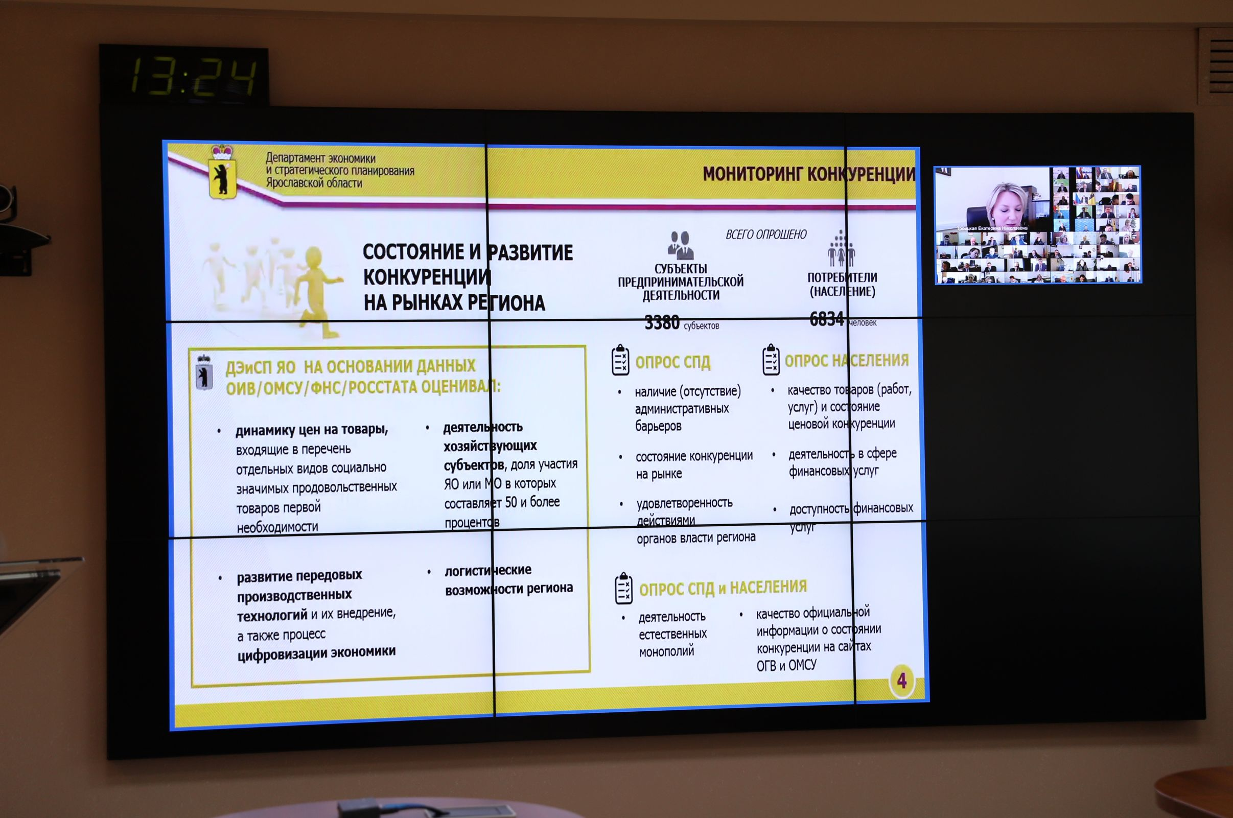 Ярославская область оказалась в первой семерке по уровню содействия развитию конкуренции