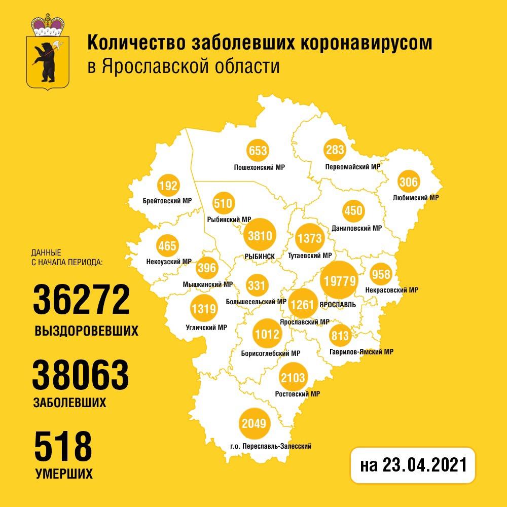 В Ярославской области за сутки 84 человека заболели коронавирусом, двое скончались: данные по районам