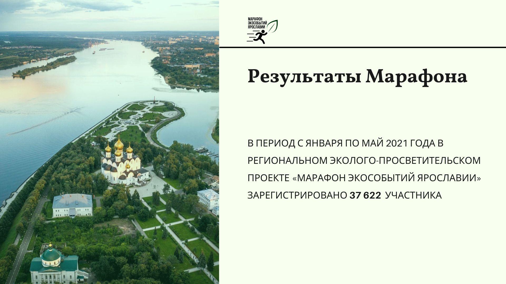 В Ярославской области подвели итоги «Марафона экособытий»