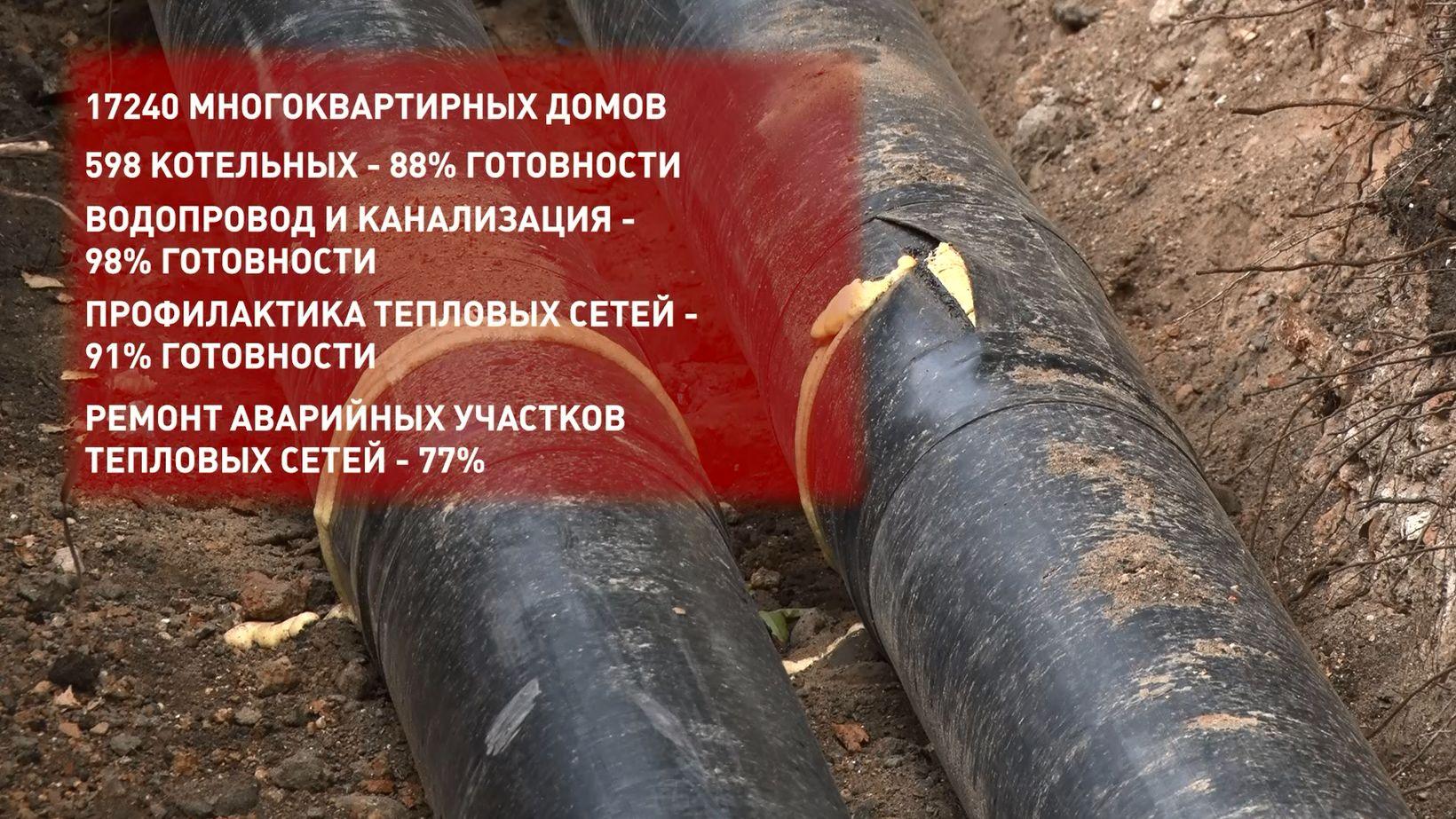 Ярославская область готова к отопительному сезону